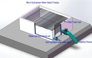hydro power forebay